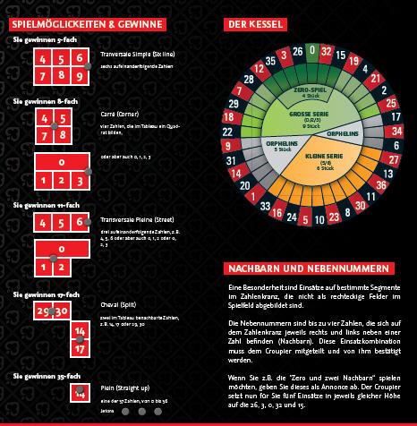 Spielmöglichkeiten und Gewinne.jpg