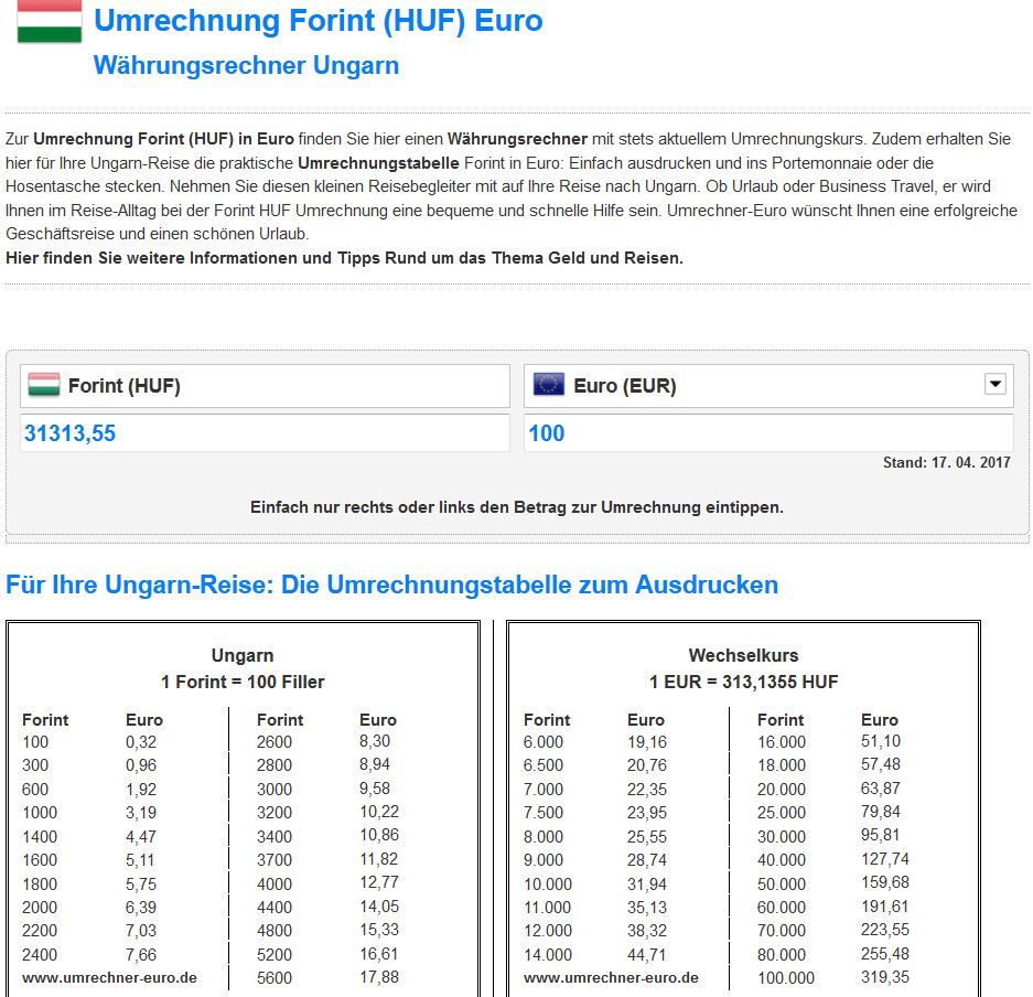 Forex trading in hungary