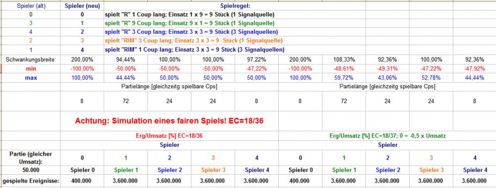 EC_1Signal_vs_3Signale_02.thumb.png.43d67617d7214c0faa351b16ed61bfad.png