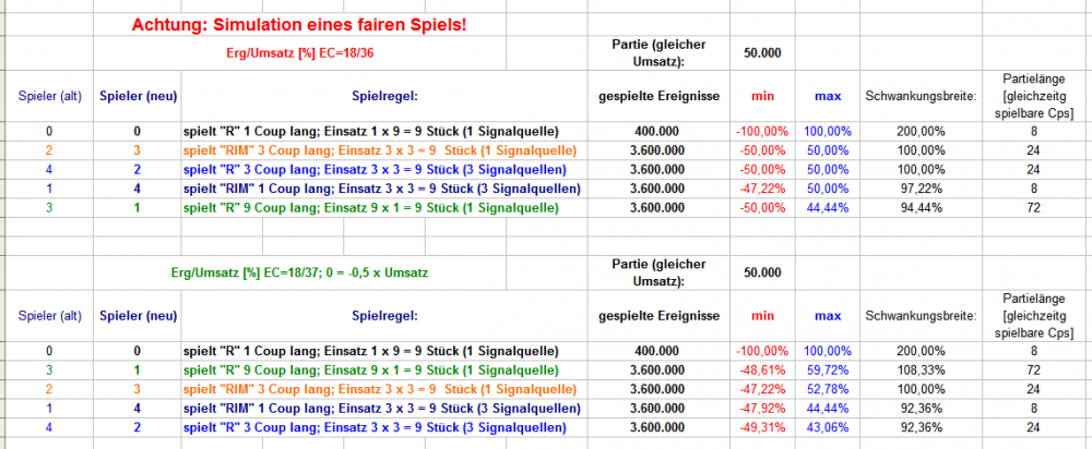 EC_1Signal_vs_3Signale_03.thumb.png.ec1b6b71547520a9e143a4e030ca235b.png