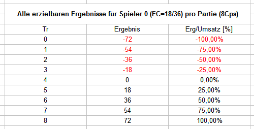 EC_1Signal_vs_3Signale_04.png.30b93edf964b568c7066f3d8527b5d6c.png