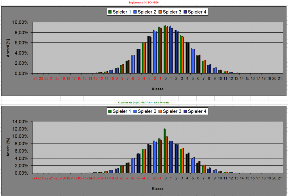 EC_1Signal_vs_3Signale_09.thumb.png.9756fade37ba3a881ab66749d11401b7.png