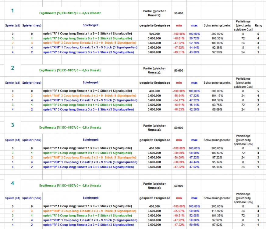 EC_1Signal_vs_3Signale_11.thumb.png.88dd046c7985be1bf85a2e26e4e8447c.png