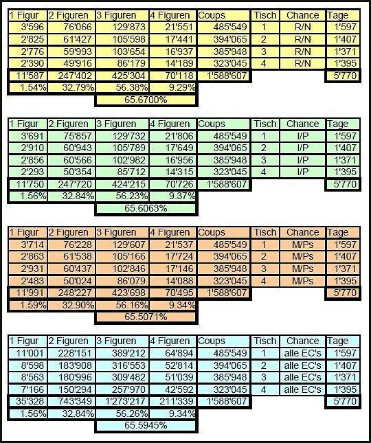 Rotations_Auswertung.jpg.5a589e05e9990a362c10556e1a4a79fe.jpg