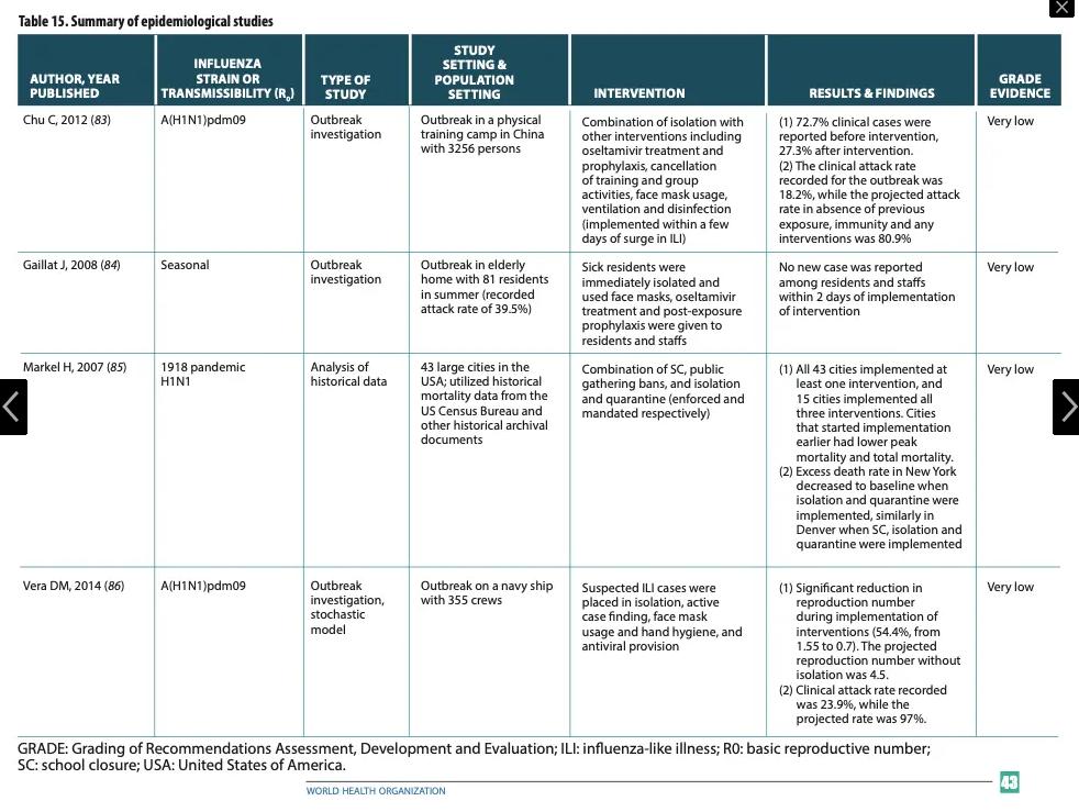 Zusammenfassung der Ergebnisse epidemiologischer Studien.png
