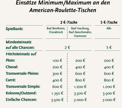 1754648471_LimitsNiedersachsen.PNG.9103cf14c6a949c35ef6d8d52a52e487.PNG