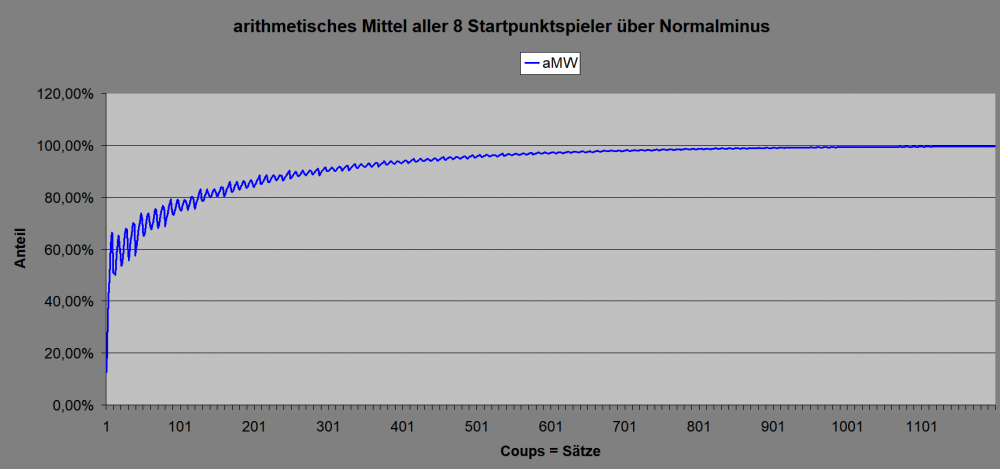 751989237_HansDampfundCharlySetzweise-Dia_08.png.06bb76fa059c9c34d4dd57c0060b029f.png