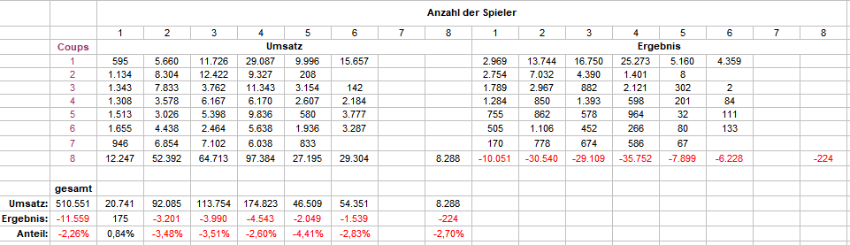 1077874553_HansDampfundCharlySetzweise_39.png.021960a423018856117ac95c2c2500ea.png