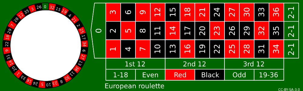 European_roulette.svg.png