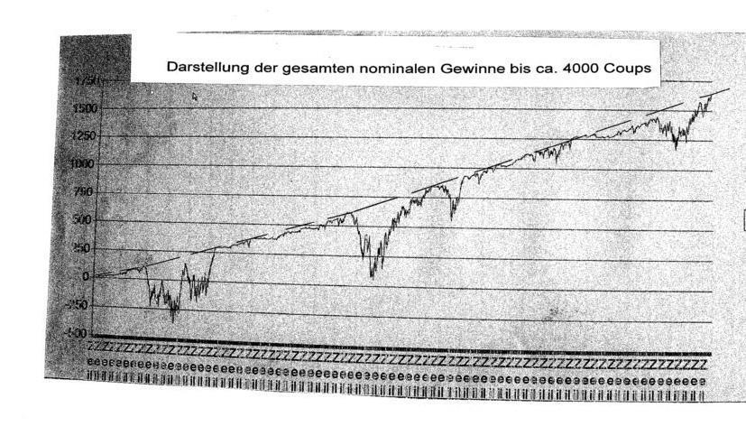Gewinne nominal_page_001.jpg