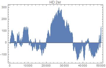 HD 2er2.png